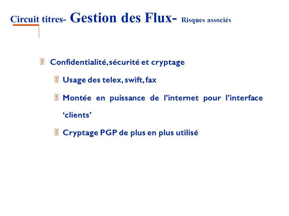 Circuit titres- Gestion des Flux- Risques associés 3 Confidentialité, sécurité et cryptage 3 Usage des telex, swift, fax 3 Montée en puissance de lint