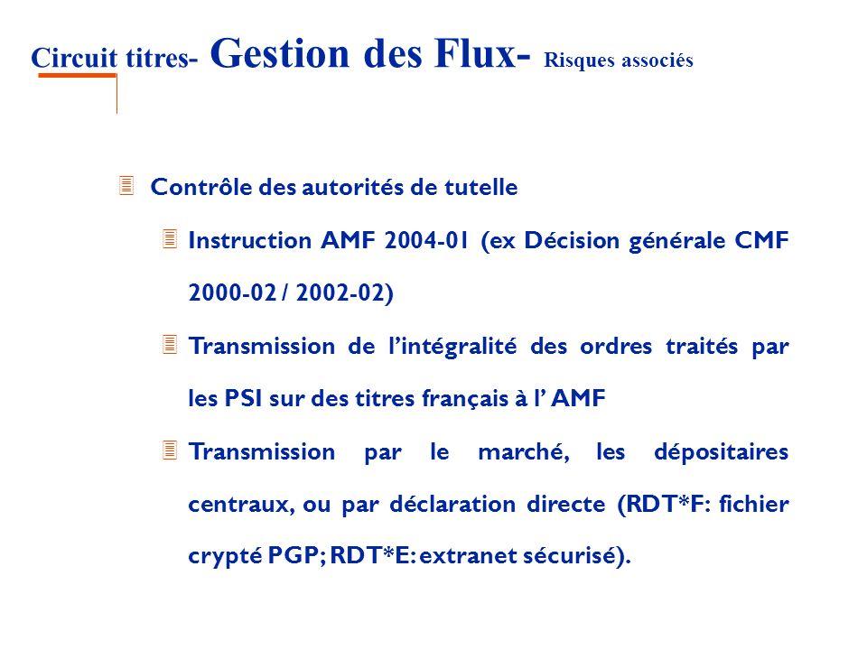 Circuit titres- Gestion des Flux- Risques associés 3 Contrôle des autorités de tutelle 3 Instruction AMF 2004-01 (ex Décision générale CMF 2000-02 / 2