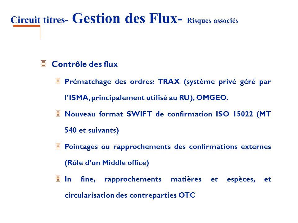Circuit titres- Gestion des Flux- Risques associés 3 Contrôle des flux 3 Prématchage des ordres: TRAX (système privé géré par lISMA, principalement ut