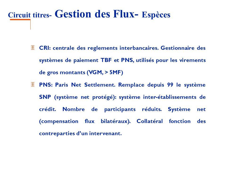 Circuit titres- Gestion des Flux- Espèces 3 CRI: centrale des reglements interbancaires. Gestionnaire des systèmes de paiement TBF et PNS, utilisés po
