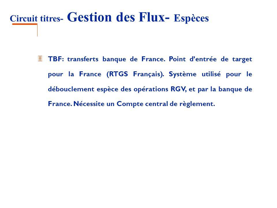 Circuit titres- Gestion des Flux- Espèces 3 TBF: transferts banque de France. Point dentrée de target pour la France (RTGS Français). Système utilisé