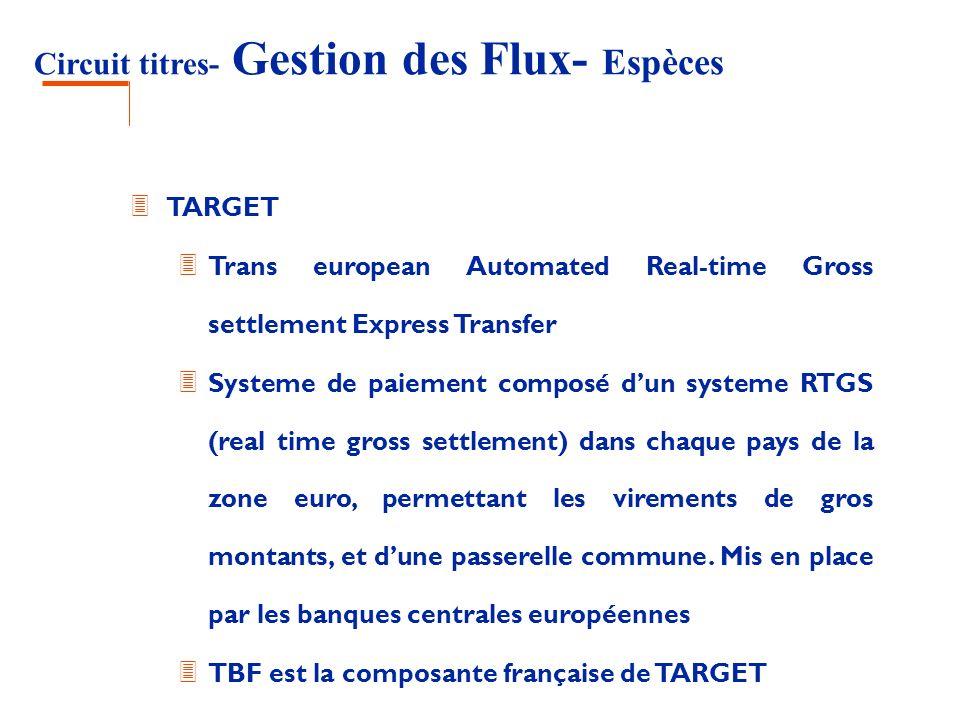 Circuit titres- Gestion des Flux- Espèces 3 TARGET 3 Trans european Automated Real-time Gross settlement Express Transfer 3 Systeme de paiement compos