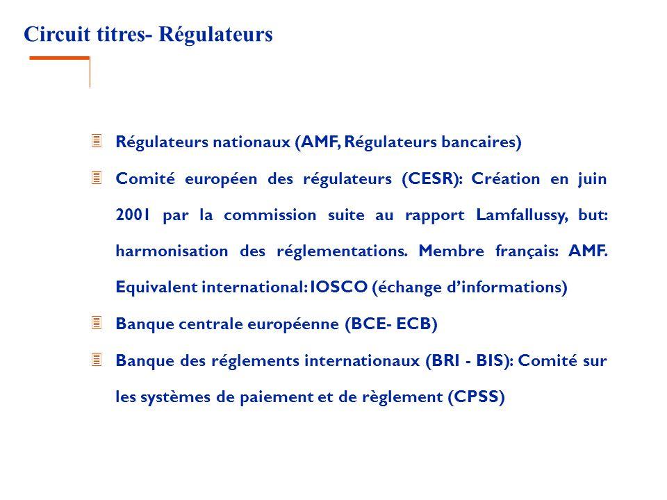 Circuit titres- Régulateurs 3 Régulateurs nationaux (AMF, Régulateurs bancaires) 3 Comité européen des régulateurs (CESR): Création en juin 2001 par l