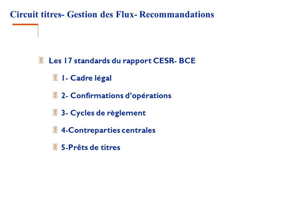 Circuit titres- Gestion des Flux- Recommandations 3 Les 17 standards du rapport CESR- BCE 3 1- Cadre légal 3 2- Confirmations dopérations 3 3- Cycles