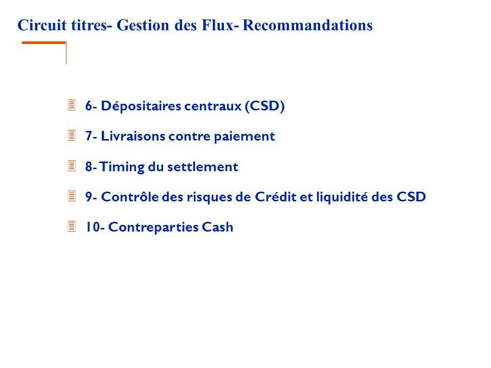 Circuit titres- Gestion des Flux- Recommandations 3 6- Dépositaires centraux (CSD) 3 7- Livraisons contre paiement 3 8- Timing du settlement 3 9- Cont