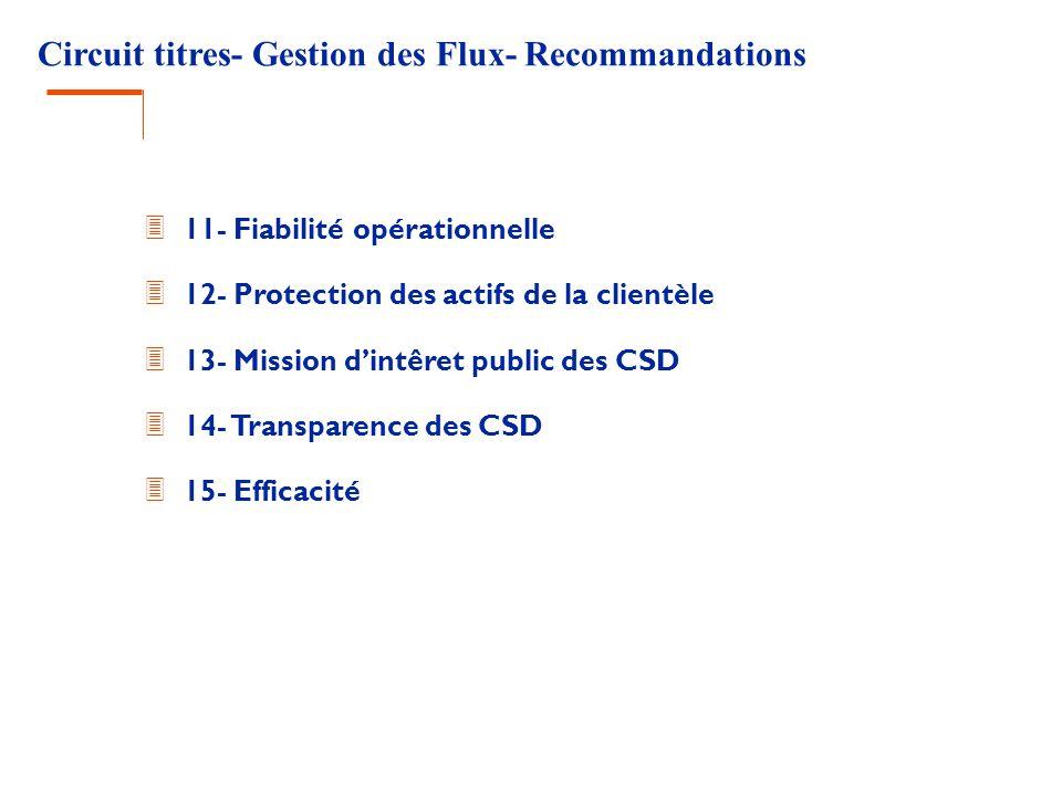 Circuit titres- Gestion des Flux- Recommandations 3 11- Fiabilité opérationnelle 3 12- Protection des actifs de la clientèle 3 13- Mission dintêret pu
