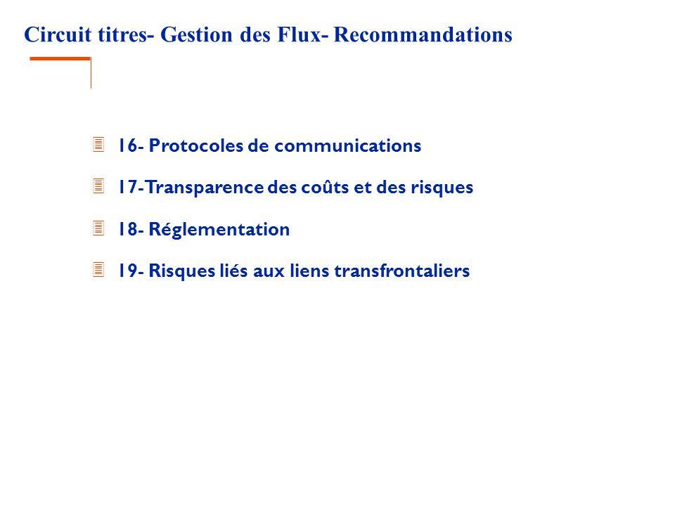 Circuit titres- Gestion des Flux- Recommandations 3 16- Protocoles de communications 3 17-Transparence des coûts et des risques 3 18- Réglementation 3
