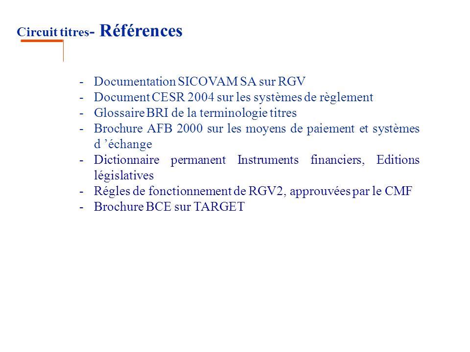 Circuit titres - Références -Documentation SICOVAM SA sur RGV -Document CESR 2004 sur les systèmes de règlement -Glossaire BRI de la terminologie titr