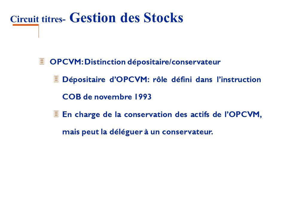 Circuit titres- Gestion des Stocks 3 OPCVM: Distinction dépositaire/conservateur 3 Dépositaire dOPCVM: rôle défini dans linstruction COB de novembre 1