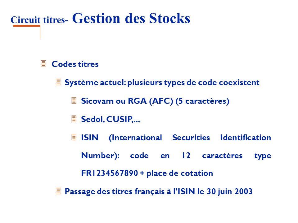 Circuit titres- Gestion des Stocks 3 Codes titres 3 Système actuel: plusieurs types de code coexistent 3 Sicovam ou RGA (AFC) (5 caractères) 3 Sedol,