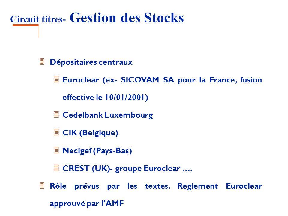 Circuit titres- Gestion des Stocks 3 Dépositaires centraux 3 Euroclear (ex- SICOVAM SA pour la France, fusion effective le 10/01/2001) 3 Cedelbank Lux