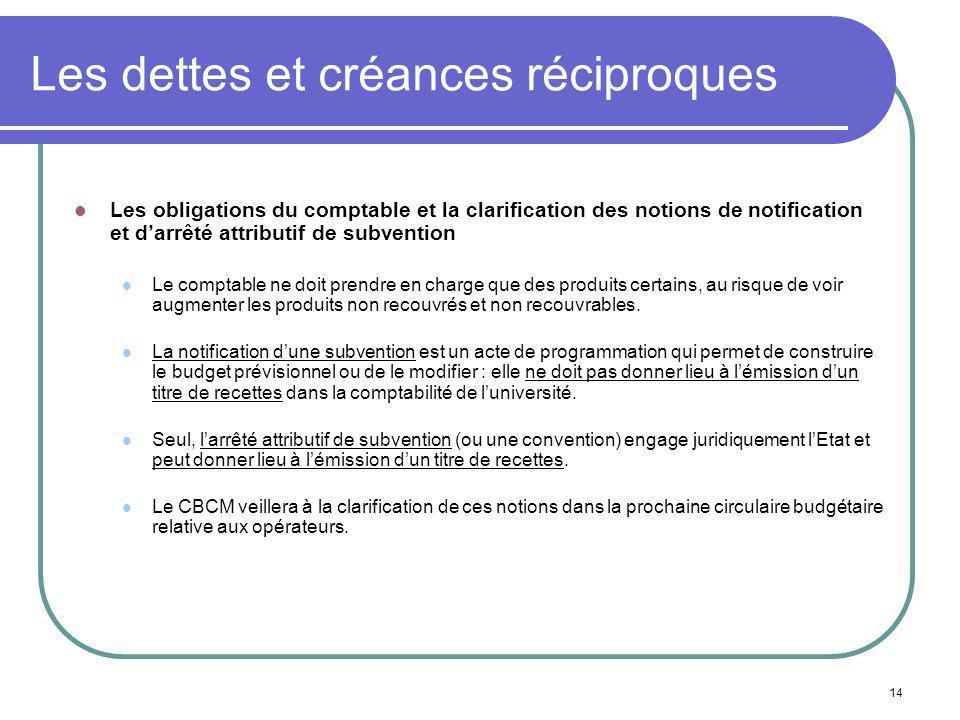 14 Les dettes et créances réciproques Les obligations du comptable et la clarification des notions de notification et darrêté attributif de subvention