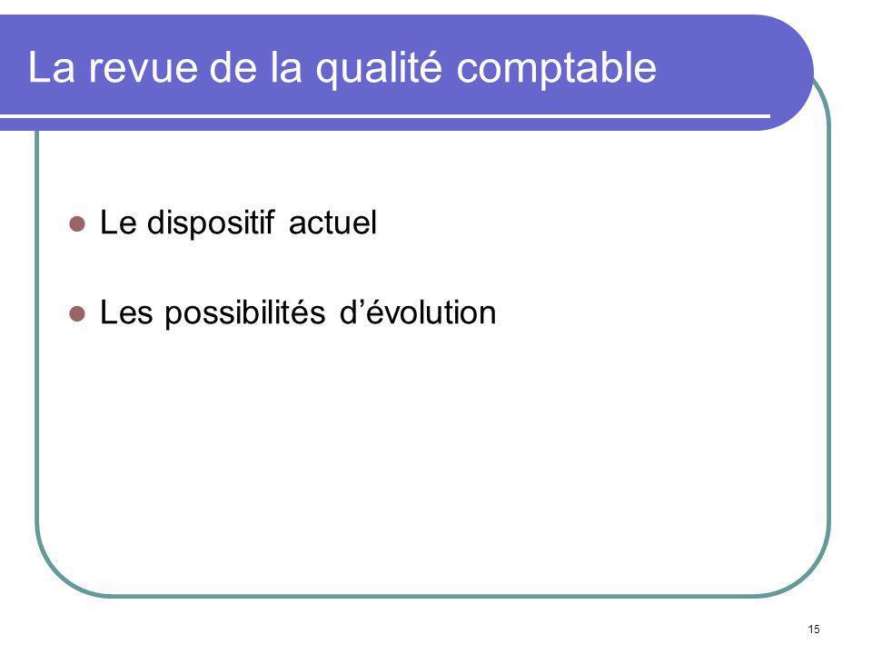 15 La revue de la qualité comptable Le dispositif actuel Les possibilités dévolution