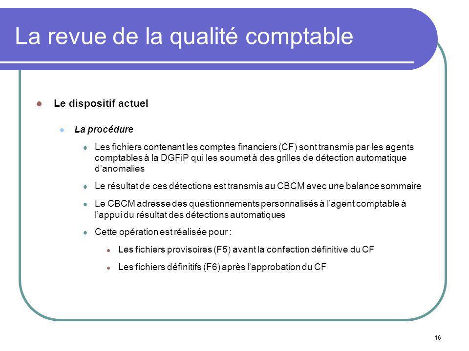 16 La revue de la qualité comptable Le dispositif actuel La procédure Les fichiers contenant les comptes financiers (CF) sont transmis par les agents