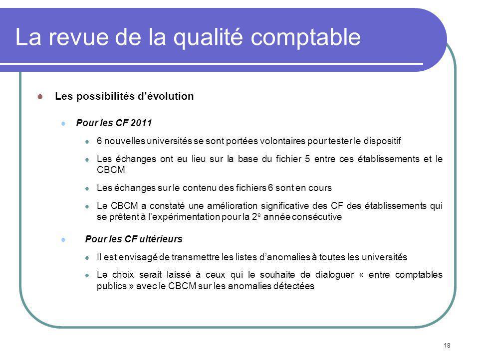 18 La revue de la qualité comptable Les possibilités dévolution Pour les CF 2011 6 nouvelles universités se sont portées volontaires pour tester le di