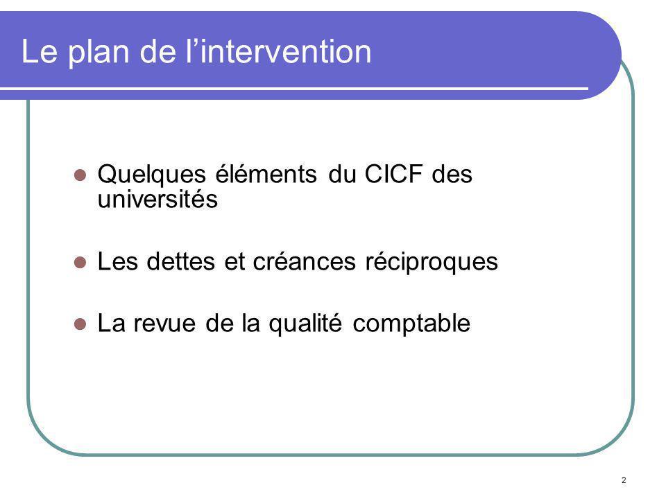 2 Le plan de lintervention Quelques éléments du CICF des universités Les dettes et créances réciproques La revue de la qualité comptable