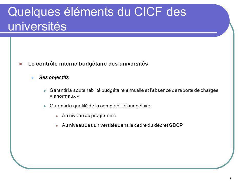 4 Quelques éléments du CICF des universités Le contrôle interne budgétaire des universités Ses objectifs Garantir la soutenabilité budgétaire annuelle