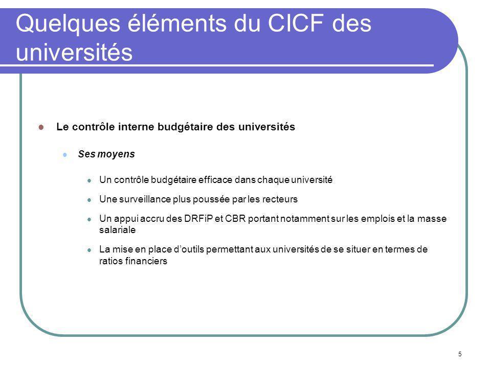 5 Quelques éléments du CICF des universités Le contrôle interne budgétaire des universités Ses moyens Un contrôle budgétaire efficace dans chaque univ
