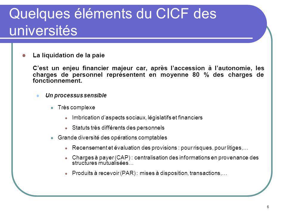 6 Quelques éléments du CICF des universités La liquidation de la paie Cest un enjeu financier majeur car, après laccession à lautonomie, les charges d