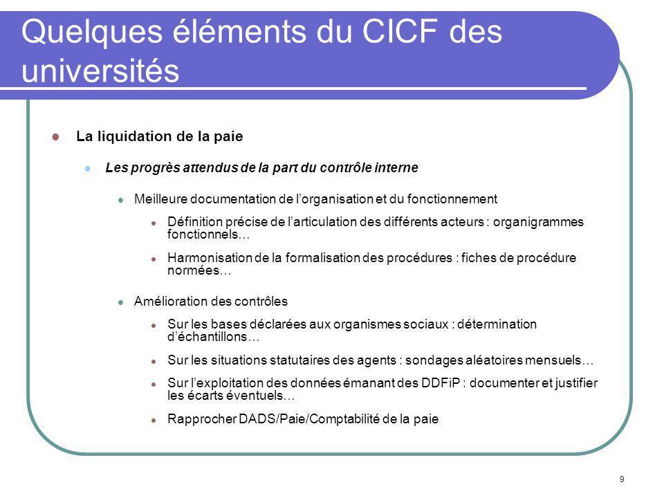 9 Quelques éléments du CICF des universités La liquidation de la paie Les progrès attendus de la part du contrôle interne Meilleure documentation de l