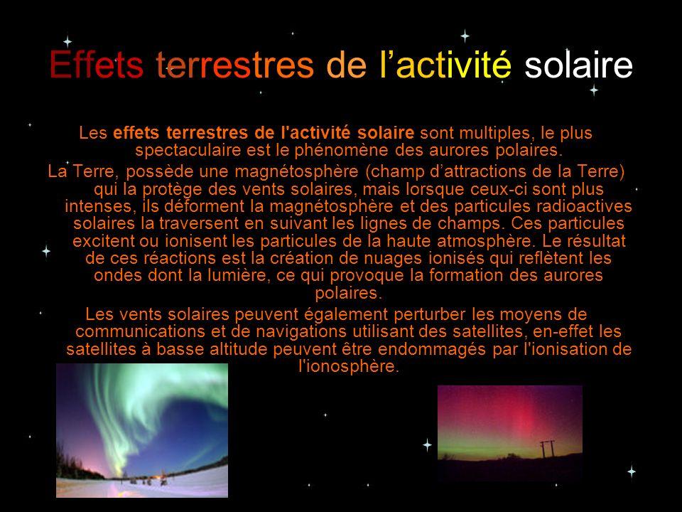 Effets terrestres de lactivité solaire Les effets terrestres de l'activité solaire sont multiples, le plus spectaculaire est le phénomène des aurores