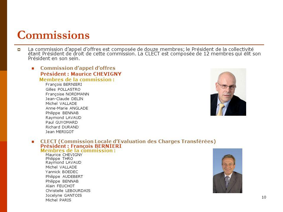 10 Commissions La commission dappel doffres est composée de douze membres; le Président de la collectivité étant Président de droit de cette commission.