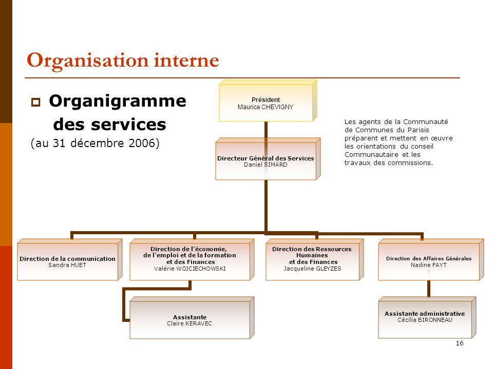 16 Organisation interne Organigramme des services (au 31 décembre 2006) Les agents de la Communauté de Communes du Parisis préparent et mettent en œuvre les orientations du conseil Communautaire et les travaux des commissions.