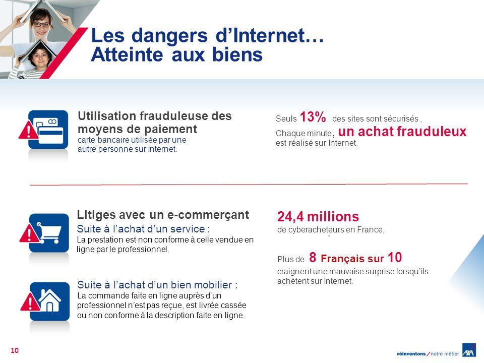 10 Utilisation frauduleuse des moyens de paiement carte bancaire utilisée par une autre personne sur Internet. Seuls 13% des sites sont sécurisés, Cha