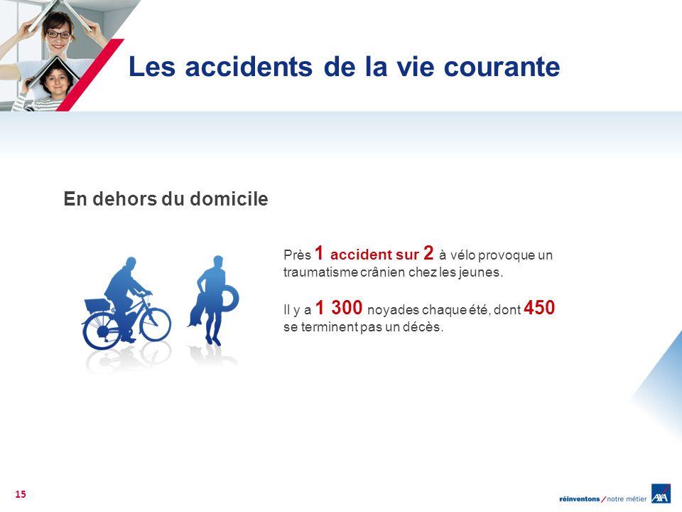 Les accidents de la vie courante 15 Près 1 accident sur 2 à vélo provoque un traumatisme crânien chez les jeunes. Il y a 1 300 noyades chaque été, don