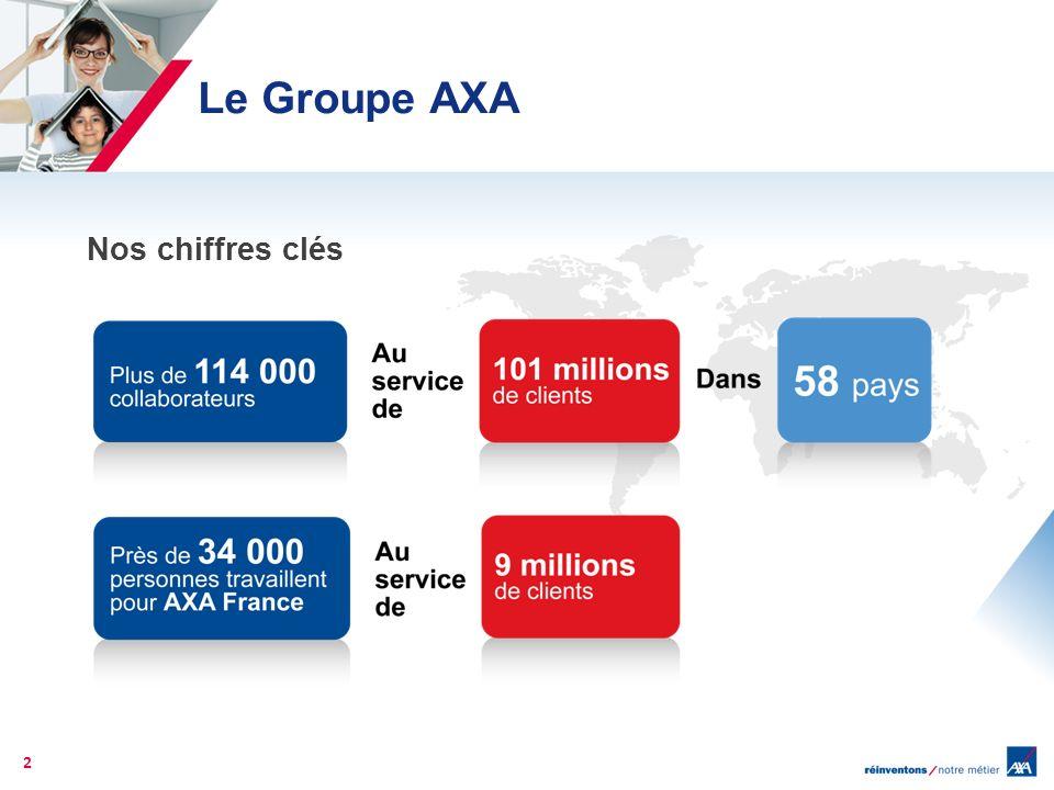Le Groupe AXA 2 Nos chiffres clés