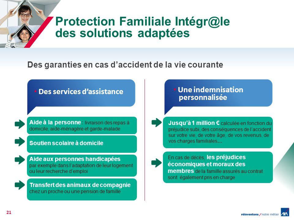 Protection Familiale Intégr@le des solutions adaptées Des garanties en cas daccident de la vie courante 21 Jusquà 1 million calculée en fonction du pr