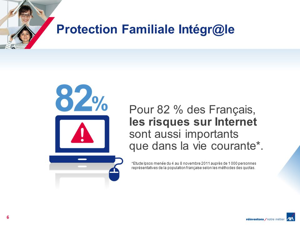 Protection Familiale Intégr@le 6 Pour 82 % des Français, les risques sur Internet sont aussi importants que dans la vie courante*. *Etude Ipsos menée