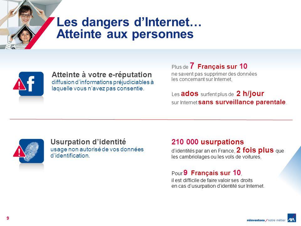 Les dangers dInternet… Atteinte aux personnes 9 Atteinte à votre e-réputation diffusion dinformations préjudiciables à laquelle vous navez pas consent