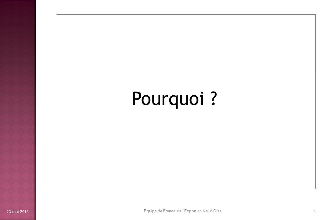 23 mai 2013 La CCI VO cible les entreprises potentiellement néo exportatrices ou désirant être aidées (mais des noms de PME sont aussi apportés par les autres membres de lEquipe) 25 Equipe de France de lExport en Val dOise