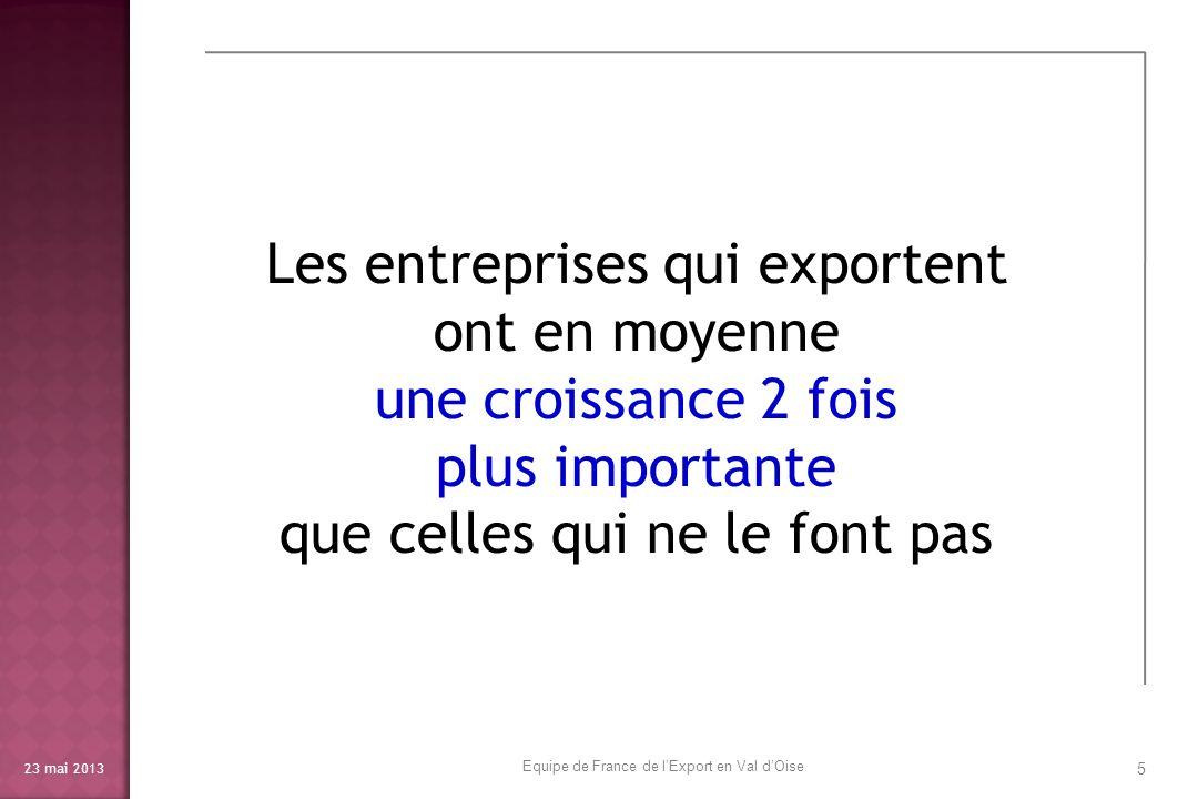 23 mai 2013 La CCI VO organise (ou non, selon les besoins) un diagnostic complet de lentreprise ciblée menant à un Plan de développement international 26 Equipe de France de lExport en Val dOise