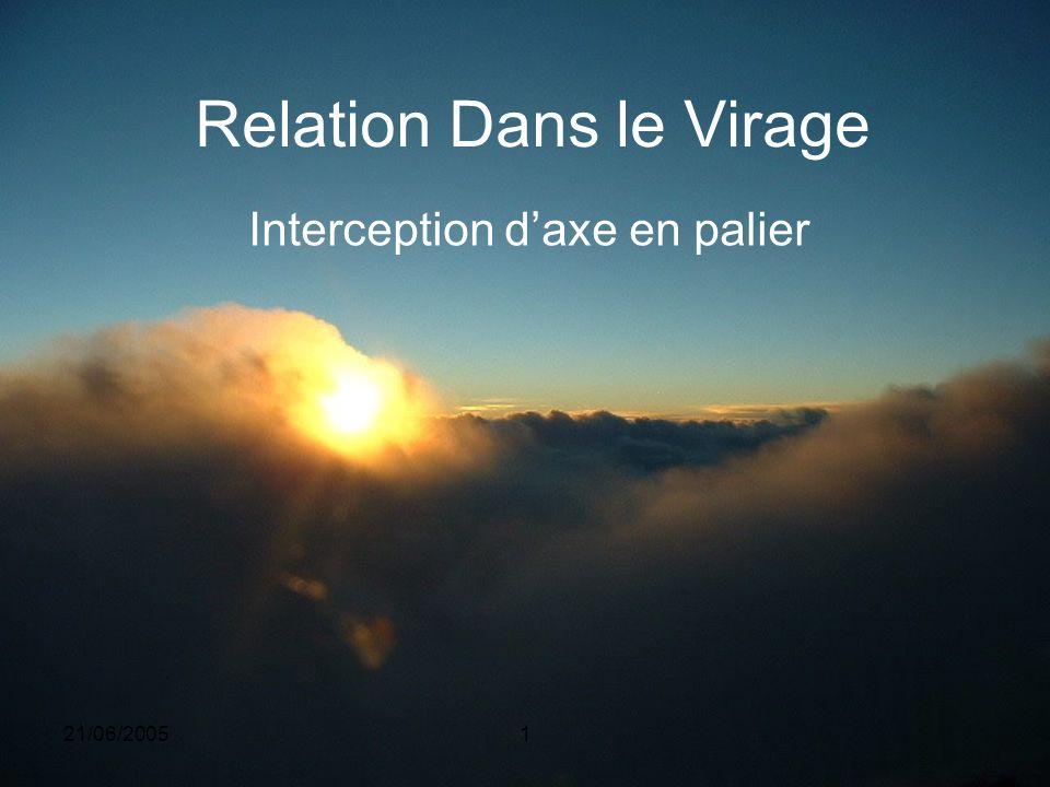 21/06/20051 Relation Dans le Virage Interception daxe en palier