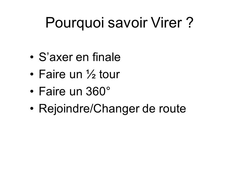 Pourquoi savoir Virer ? Saxer en finale Faire un ½ tour Faire un 360° Rejoindre/Changer de route