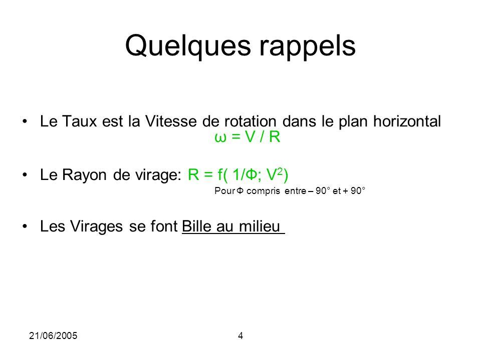 21/06/20054 Quelques rappels Le Taux est la Vitesse de rotation dans le plan horizontal ω = V / R Le Rayon de virage: R = f( 1/Ф; V 2 ) Pour Ф compris