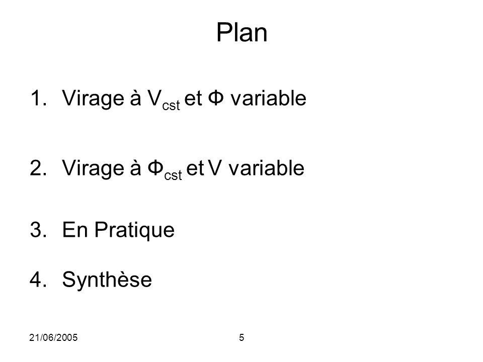 21/06/20055 Plan 1.Virage à V cst et Ф variable 2.Virage à Ф cst et V variable 3.En Pratique 4.Synthèse