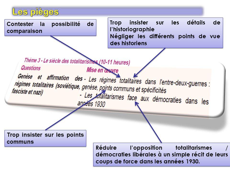 Trop insister sur les détails de lhistoriographie Négliger les différents points de vue des historiens Trop insister sur les détails de lhistoriograph