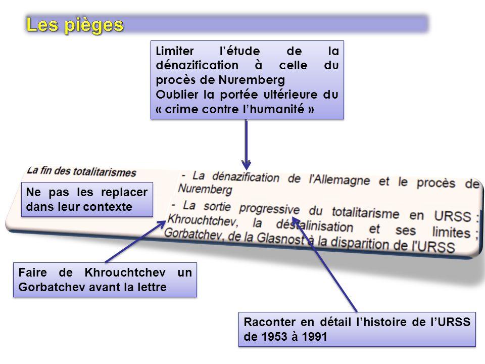 Limiter létude de la dénazification à celle du procès de Nuremberg Oublier la portée ultérieure du « crime contre lhumanité » Limiter létude de la dén