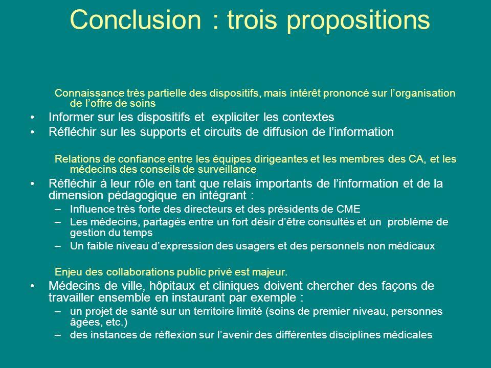 Conclusion : trois propositions Connaissance très partielle des dispositifs, mais intérêt prononcé sur lorganisation de loffre de soins Informer sur l