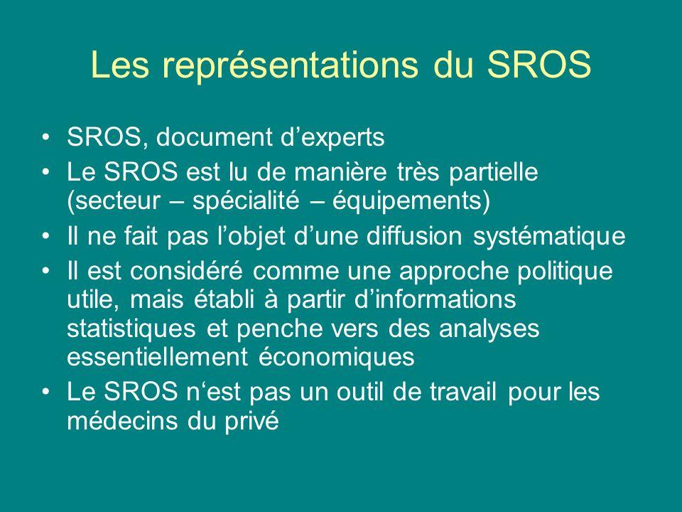 Les représentations du SROS SROS, document dexperts Le SROS est lu de manière très partielle (secteur – spécialité – équipements) Il ne fait pas lobje
