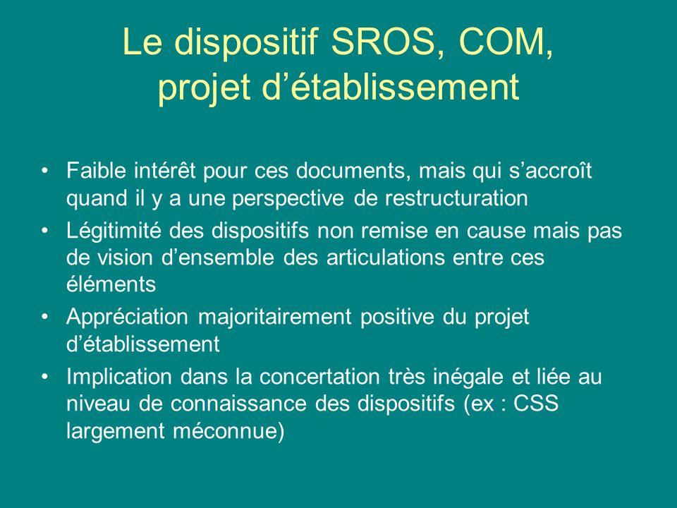 Le dispositif SROS, COM, projet détablissement Faible intérêt pour ces documents, mais qui saccroît quand il y a une perspective de restructuration Lé