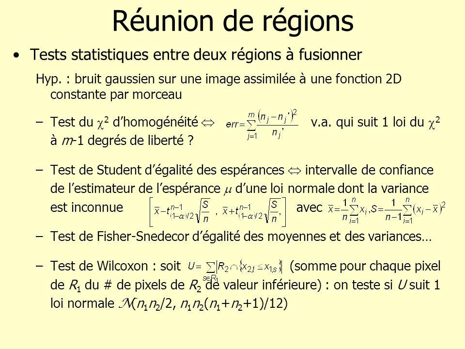Réunion de régions Tests statistiques entre deux régions à fusionner Hyp. : bruit gaussien sur une image assimilée à une fonction 2D constante par mor