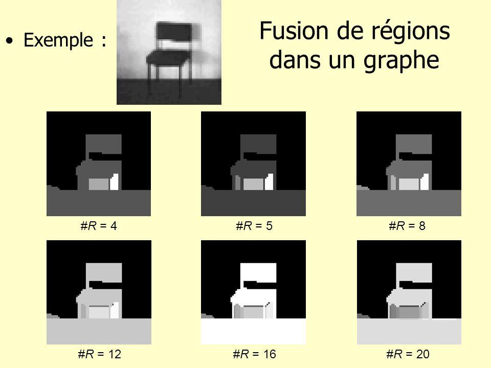 Fusion de régions dans un graphe Exemple : #R = 5#R = 8#R = 4#R = 12#R = 16#R = 20