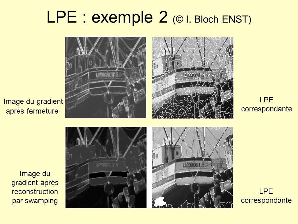 Image du gradient après fermeture LPE correspondante LPE : exemple 2 (© I. Bloch ENST) Image du gradient après reconstruction par swamping LPE corresp