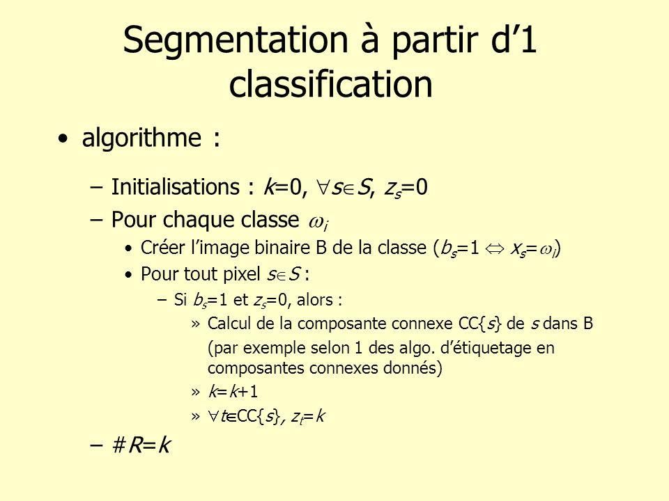 Segmentation à partir d1 classification algorithme : –Initialisations : k=0, s S, z s =0 –Pour chaque classe i Créer limage binaire B de la classe (b