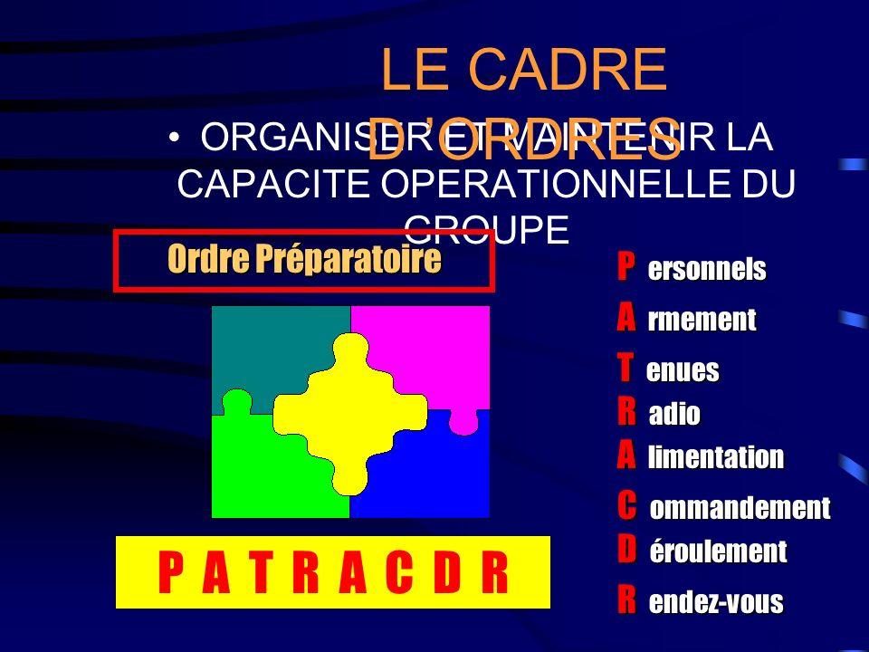 LE CADRE D ORDRES RT Formater des ordres d opération pour l exécution d une mission