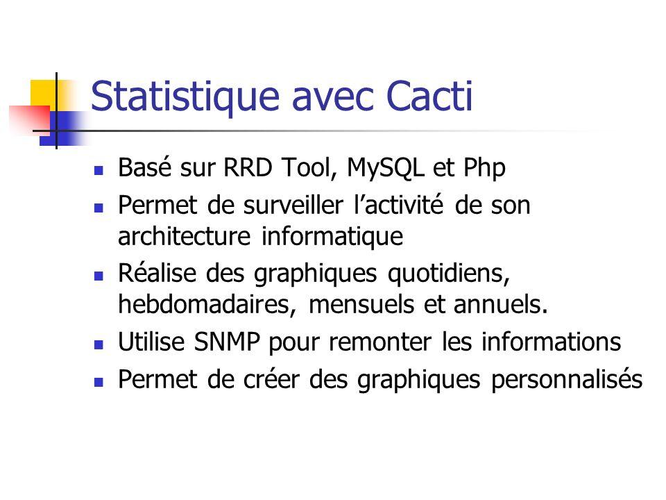 Statistique avec Cacti Basé sur RRD Tool, MySQL et Php Permet de surveiller lactivité de son architecture informatique Réalise des graphiques quotidie